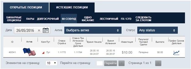 Где купить криптовалюту с яндекс деньги 1